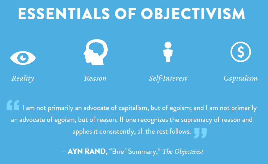 objectivism summarised